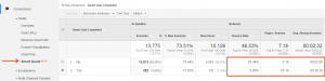 New Analytics tool to optimize Adwords- Smart Goals