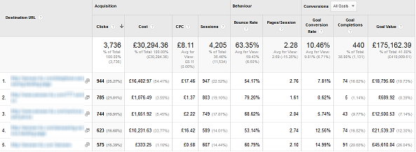 analytics-digging-for-gold-ppc1